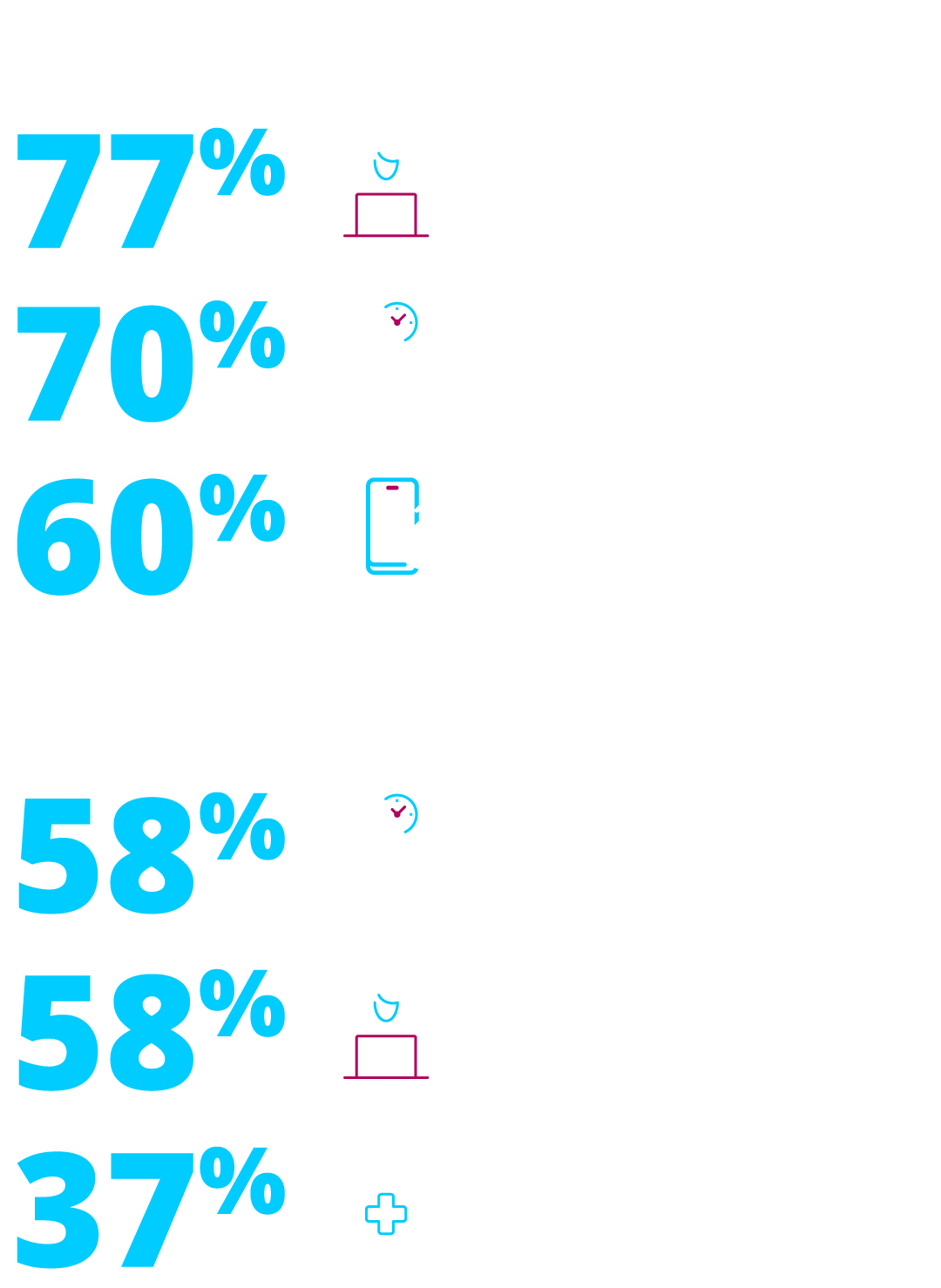 received benefits